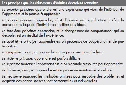 De la pdagogie landragogie1 - Hugues Lenoir